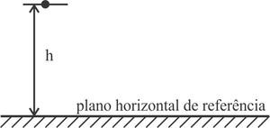 Energia potencial gravitacional (Foto: Reprodução)