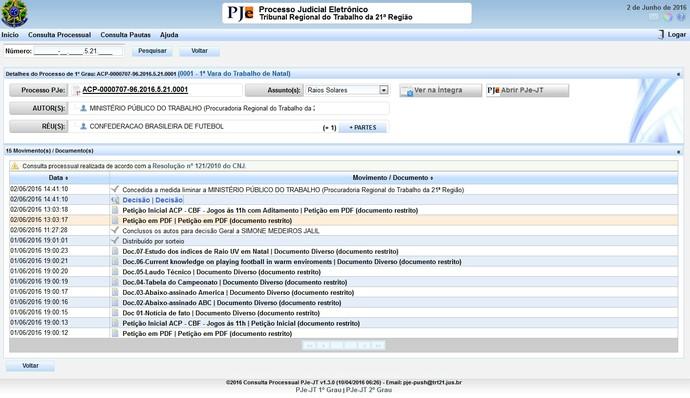 PRINT - Processo suspensão Série C Safern TRT/RN (Foto: Reprodução)