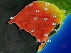 Em dia de calor intenso, máxima passa de 40ºC em Porto Alegre