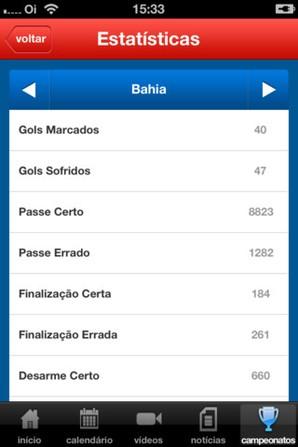 Bahia SporTV