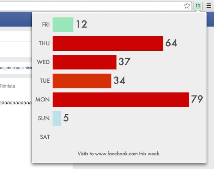 Relatório completo de visitas de uma página da extensão Back Again do Google Chrome (Foto: Reprodução/Marvin Costa)