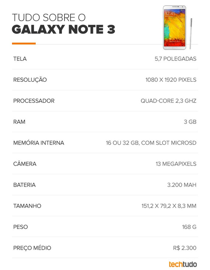 Especificações do Galaxy Note 3 (Foto: Arte/TechTudo)