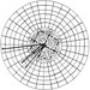 Equation Illustrator
