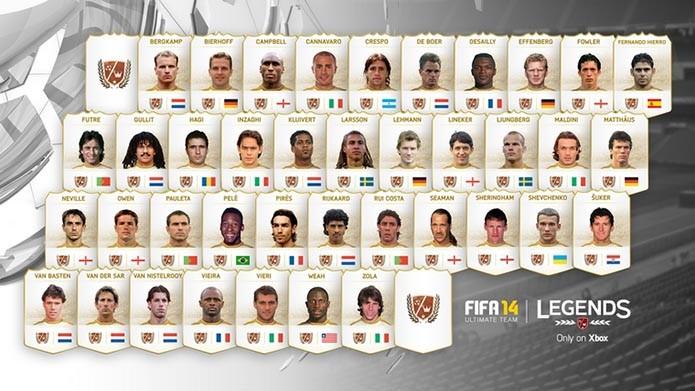 Fifa 14: como ter Pelé, Zico e outros craques históricos no seu time (Foto: Divulgação)