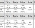 Com expectativa de 50 mil pessoas, ingressos para Rio Open estão à venda