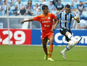 Rhodolfo Grêmio
