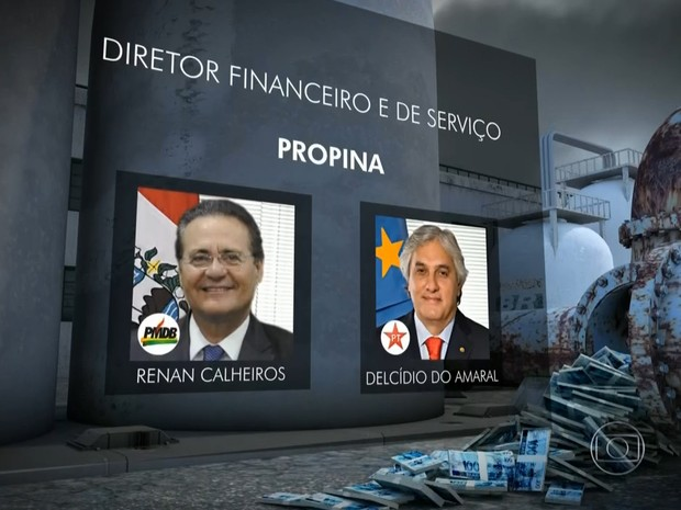 Senadores Renan Calheiros e Delcídio do Amaral seriam beneficiários de propina, segundo Cerveró (Foto: Reprodução/TV Globo)