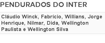 Tabela Inter pendurados  (Foto: Reprodução)