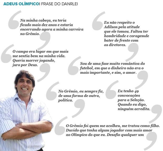 Arte, Adeus, Olímpico, Frases do Danrlei (Foto: Editoria de Arte / Globoesporte.com)