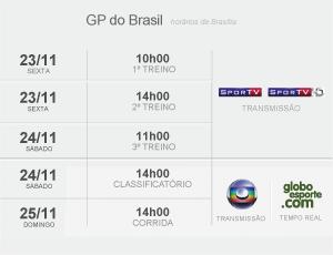 Horário GP do Brasil - 300 (Foto: Editoria de Arte / Globoesporte.com)
