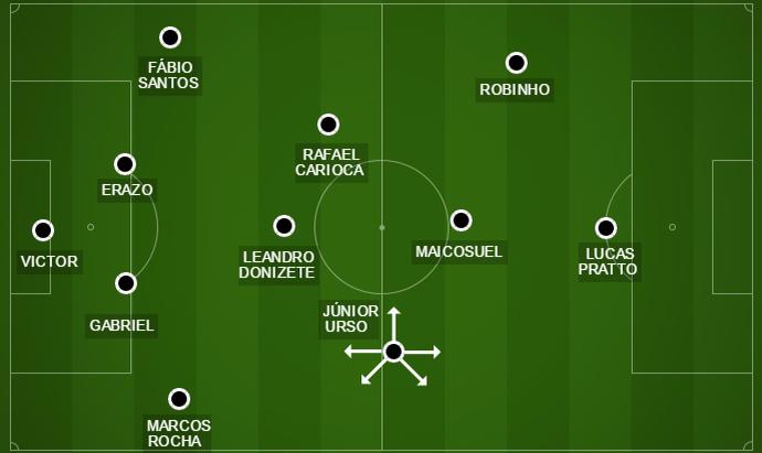 Possível time do Atlético-MG na partida contra o Grêmio (Foto: GloboEsporte.com)