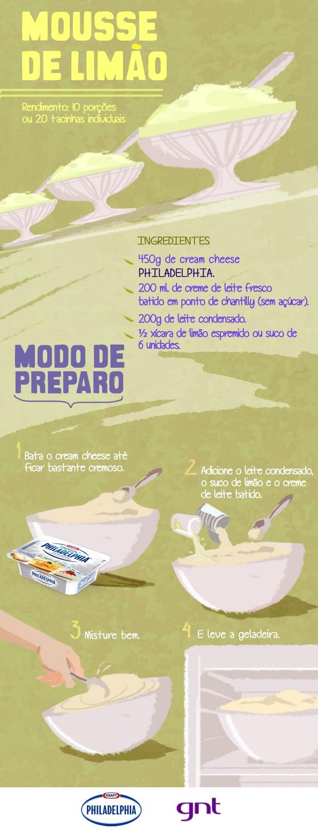 Mousse de limo com cream cheese (Foto: Arte Jos Almeida)