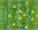 Função tática de Messi e compactação chamam a atenção na vitória do Barcelona contra o City