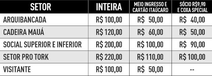 Blog Torcida Coritiba - ingressos