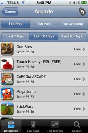 app all star