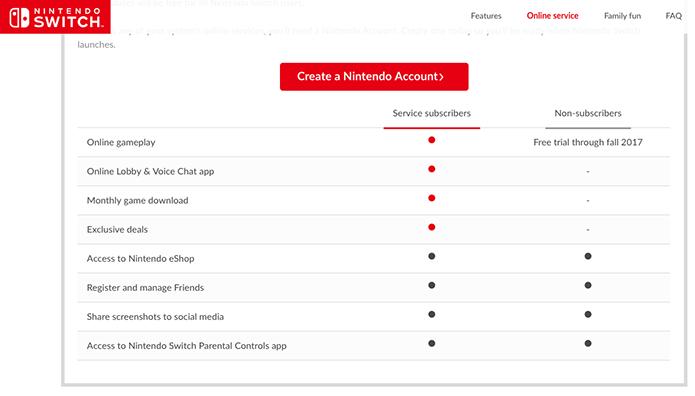 Switch terá serviço online paro (Foto: Reprodução/Nintendo)
