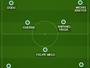 Mudanças e time ofensivo: veja como o Palmeiras deve jogar o Dérbi
