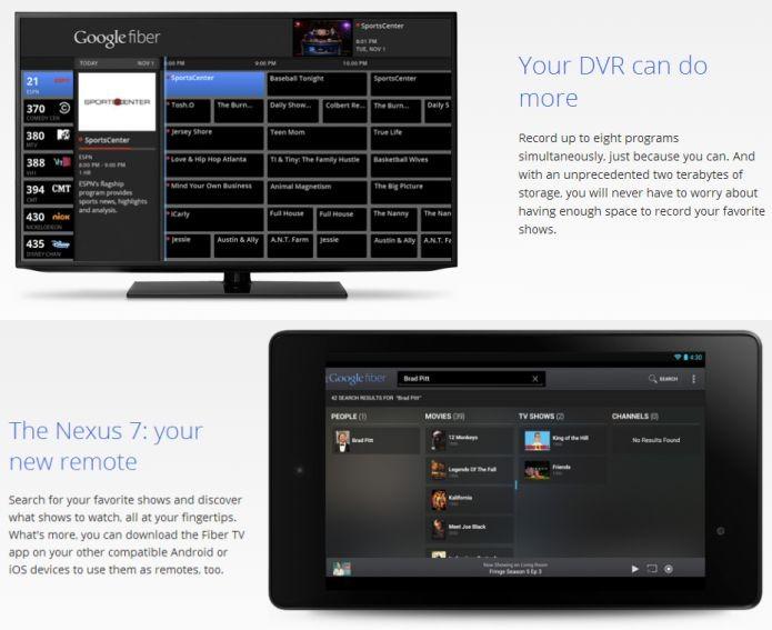 Tecnologia da conexão Fiber conecta televisão e tablet (Foto: Divulgação)