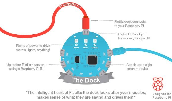 flotilla-1