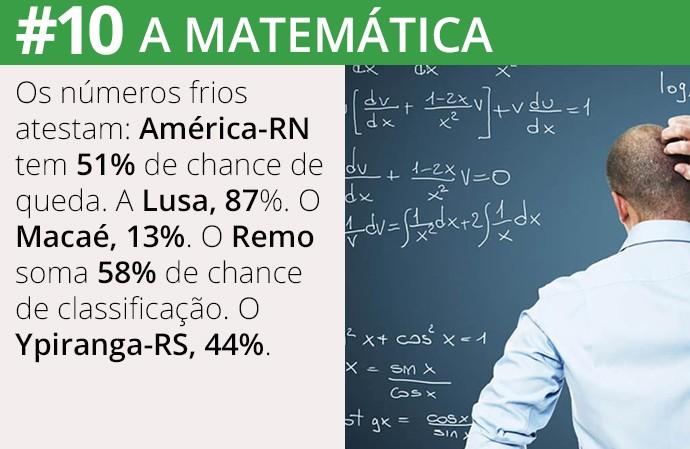 Série C do Brasileirão 10 (Foto: Infoesporte)