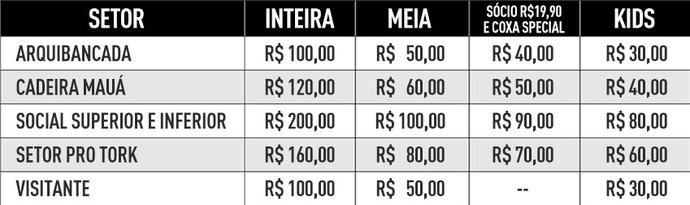 ingressos Coritiba  (Foto: Site oficial do Coritiba/Divulgação)