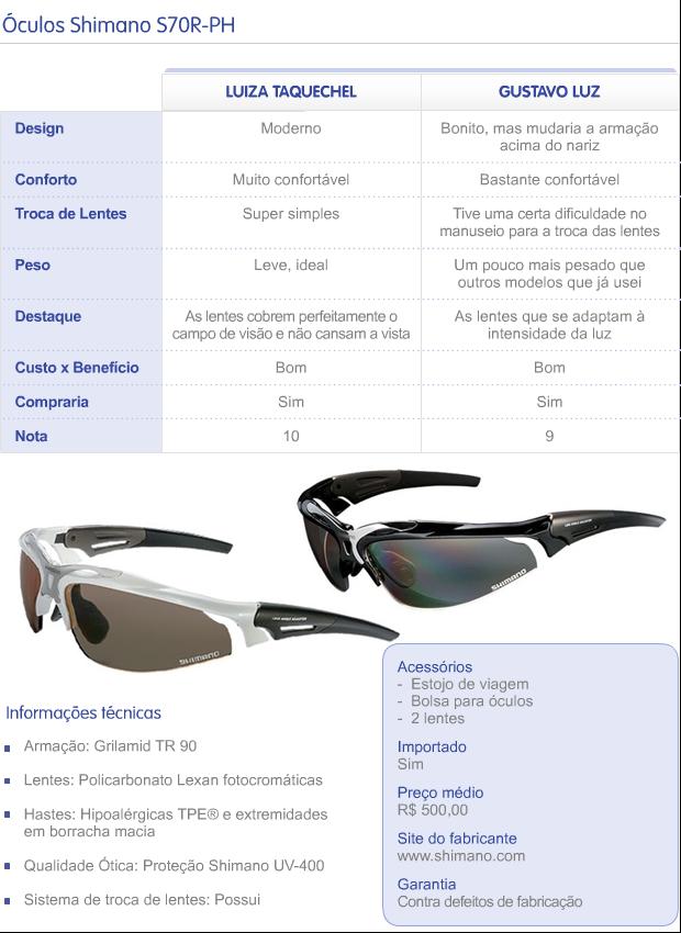 Info óculos Shimano S70R-PH (Foto: Arte / Globoesporte.com)