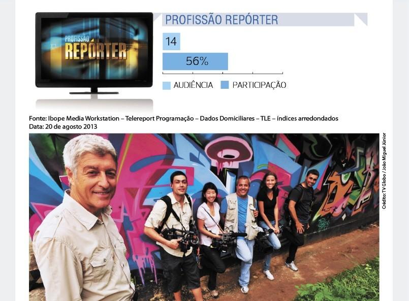 Profissão Reporter (Foto: Divulgação)