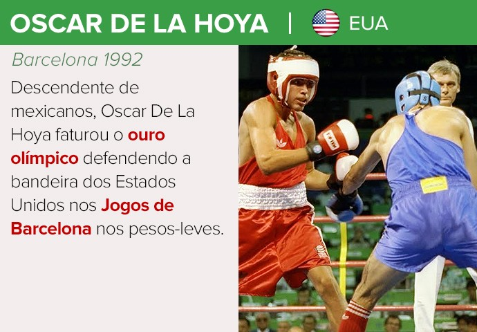 Oscar de la Hoya, cartela lendas do boxe (Foto: GloboEsporte.com)