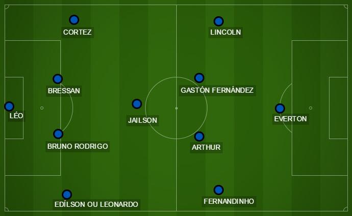 campinho Grêmio reserva gauchão (Foto: Reprodução)