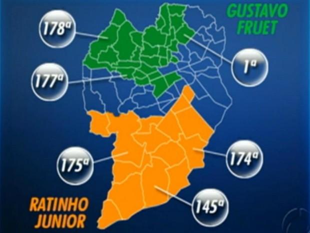Ratinho Jr. teve mais votos na região sul da cidade e Gustavo Fruet na norte (Foto: Reprodução/ RPC TV)