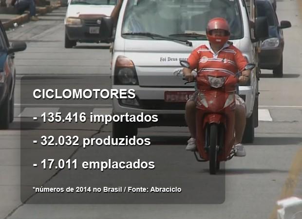 Registro de ciclomotores fica a cargo dos Detrans de cada estado (Foto: Reprodução / NE TV)
