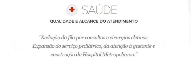 Meta de saúde do prefeito de Belo Horizonte, Marcio Lacerda (Foto: Arte/G1)