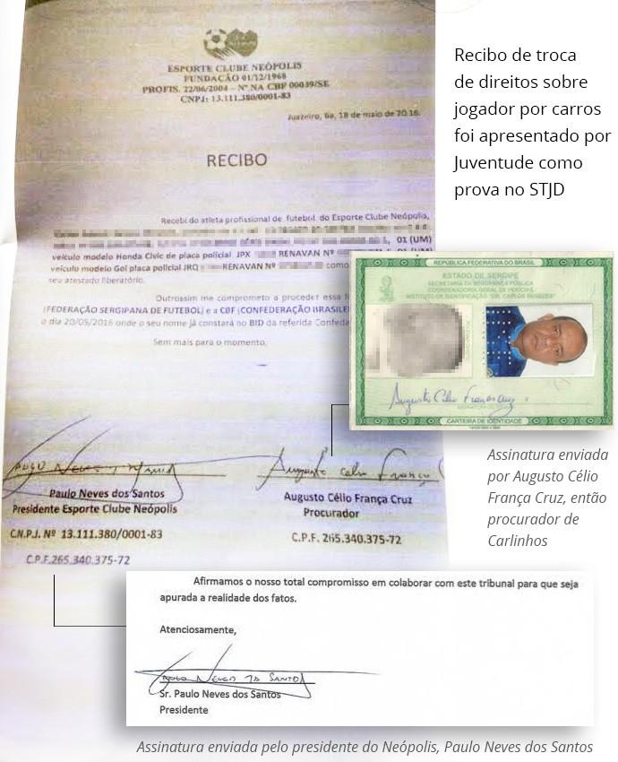 caso do Tombense x Juventude (Foto: Infoesporte)