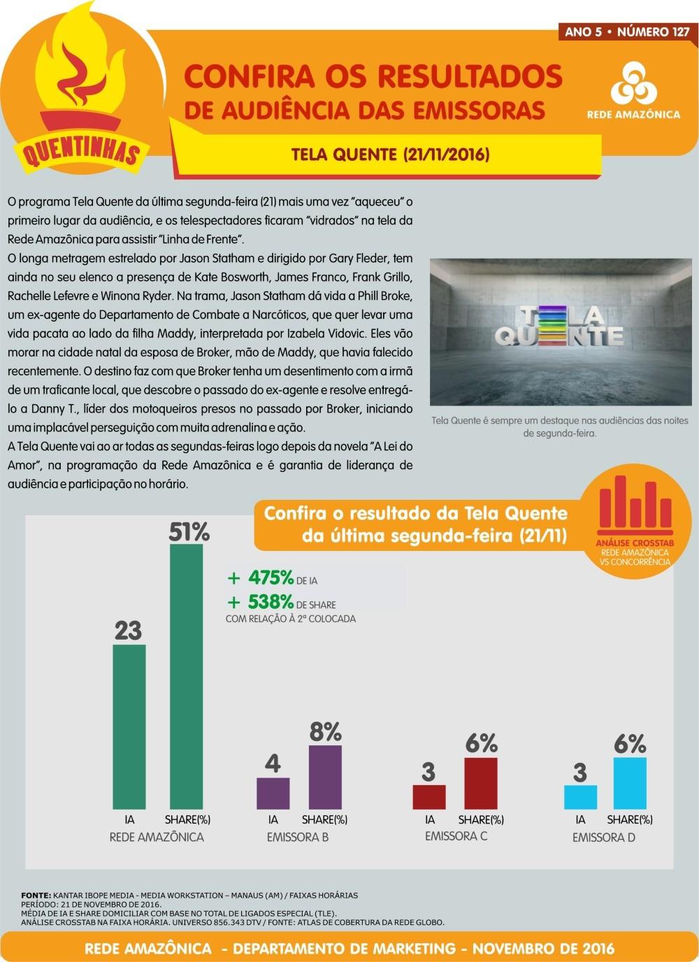 """""""Linha de Frente"""" (Foto: Marketing)"""