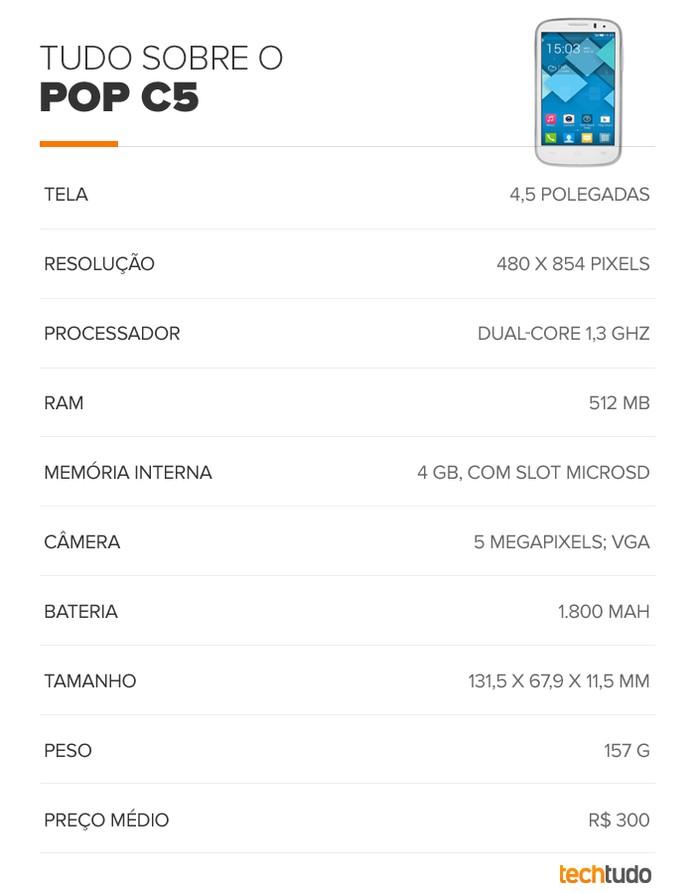 Tabela de especificações técnicas do Alcatel One Touch Pop C5 (Foto: Arte/TechTudo)