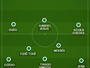 Análise: Palmeiras cede campo, mas iguala disposição e suporta pressão