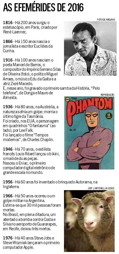 As efemérides: Silas de Oliveira completaria 100 anos