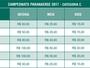 Coritiba x Rio Branco-PR: ingressos à venda pela internet e nas bilheterias