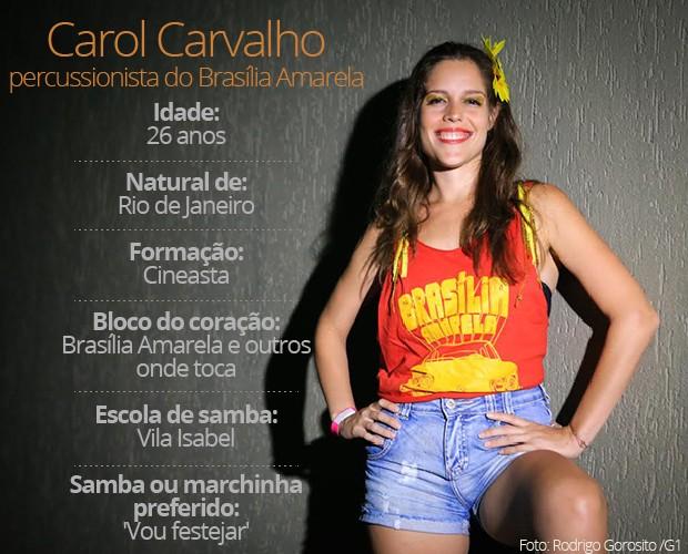 Carol Carvalho, musa do Brasília Amarela - Ficha técnica (Foto: Arte G1/Foto: Rodrigo Gorosito)
