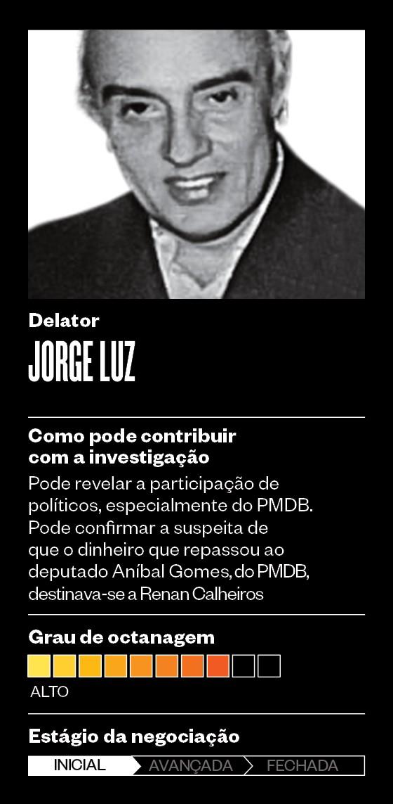 Jorge Luz (Foto: Época )
