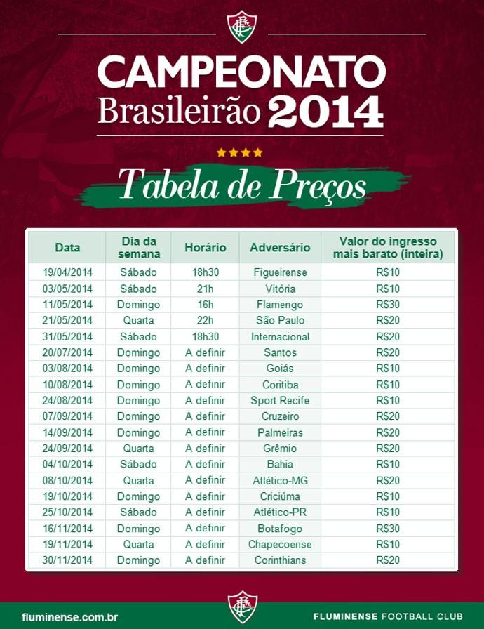 Tabela Preços ingressos Fluminense Brasileirão (Foto: Divulgação / FFC)