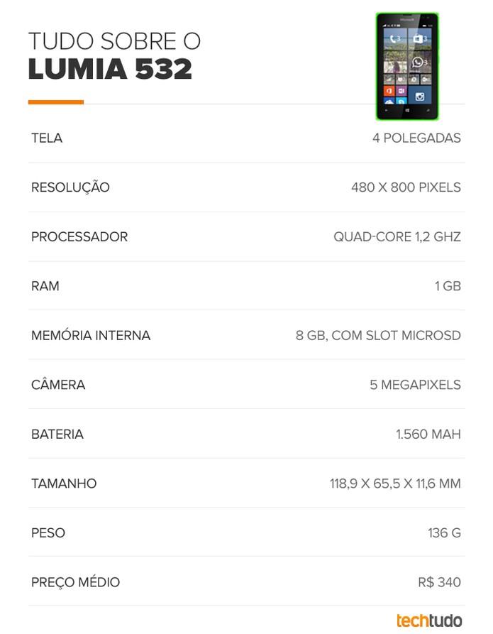Tabela de especificações técnicas do Lumia 532 (Foto: Arte/TechTudo)