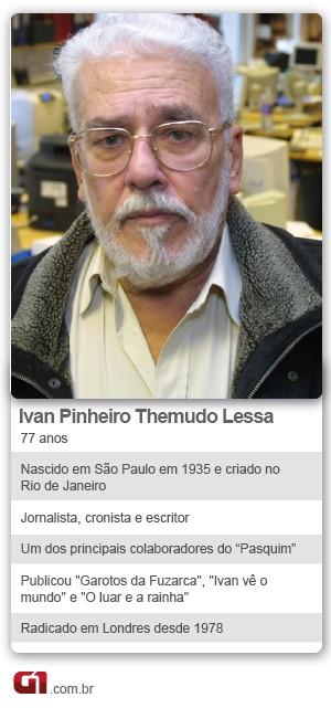 ficha ivan lessa versão 10/6 (Foto: 1)