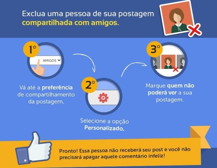 Edite a configuração de privacidade do seu post (Foto: Reprodução/iinterativa)
