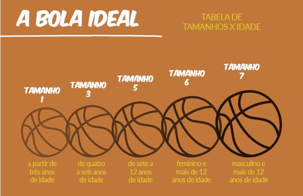 a07f06ea51 Basquete Inspira SC - Bola Ideal (Foto  Federação Catarinense de  Basketball
