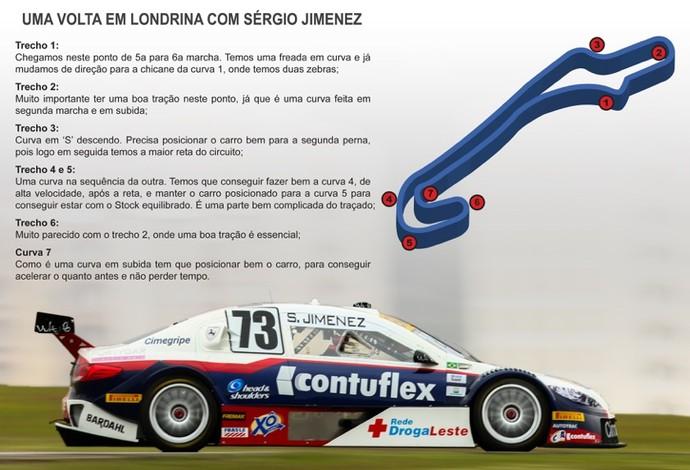 Sérgio Jimenez Stock Car Londrina (Foto: Divulgação)