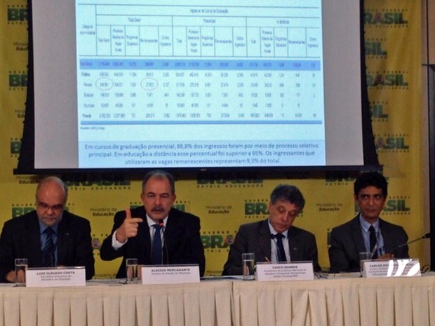 O ministro da Educação, Aloizio Mercadante, e o presidente do Inep, Chico Soares, apresentam o Censo da Educação Superior de 2014 (Foto: Gabriel Luiz/G1)