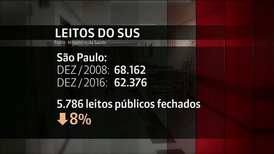 País perde 27,6 mil leitos do SUS em 8 anos, aponta levantamento