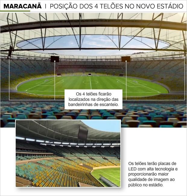 Info-TELOES_MARACANA-2 (Foto: Infoesporte)