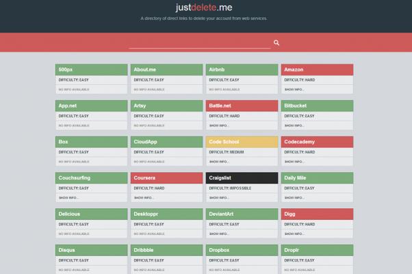 Startup fez até um ranking de empresas que oferecem mais dificuldade para apagar os cadastros (Foto: Divulgação)